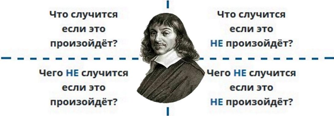 Быть или не быть? Ищите ответ у Декарта.